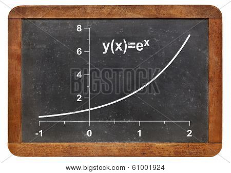 unlimited growth model on a vintage slate blackboard - exponential function