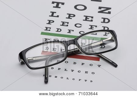 Eyeglasses on an Eye Chart