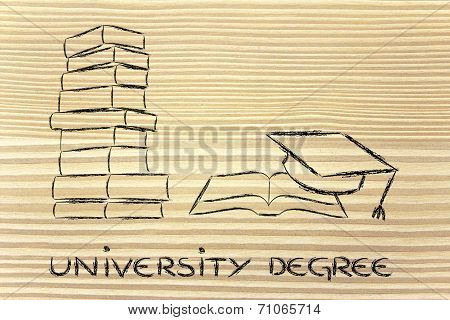 Pile Of Books With One Open And Graduation Cap