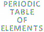 pic of periodic table elements  - Periodic Table Word Made Of Basic Chemistry Elements - JPG