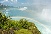 foto of straddling  - Niagara Falls the collective name for three waterfalls that straddle the international border between Canada and the United States - JPG