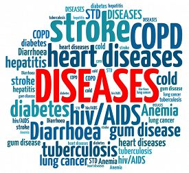 picture of std  - Diseases in word collage - JPG