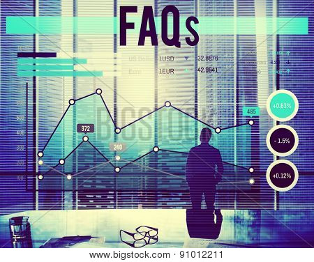 Faqs Feedback Contemplation Data Answers Concept