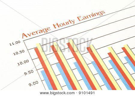 Average Hourly Earnings