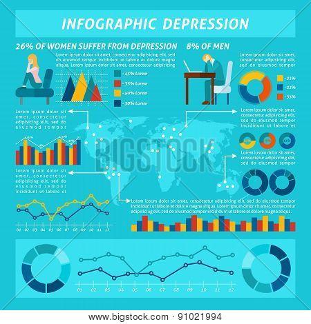 Stress And Depression Infographics Set
