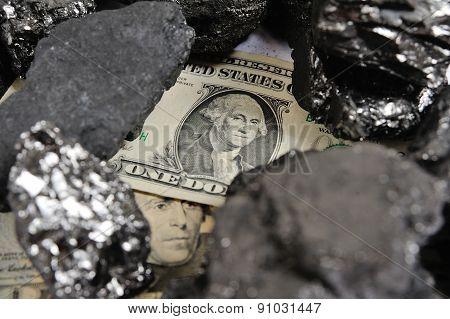 Coal Price In Dollar Terms