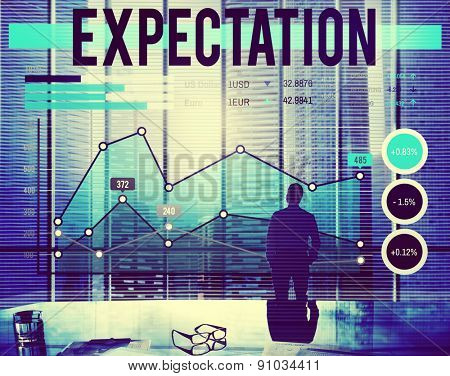 Expectation Anticipation Assumption Expecting Concept