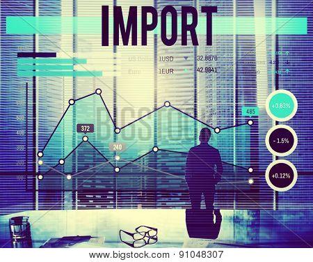 Import Shipping International Logistics Merchandise Concept