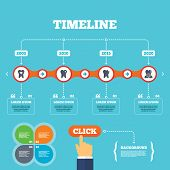 picture of tooth  - Timeline with arrows and quotes - JPG