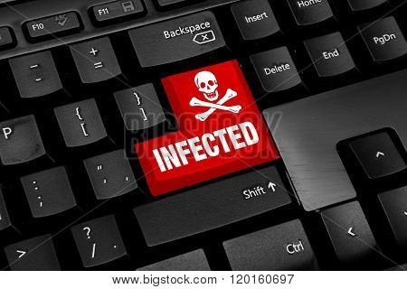 Computer keyboard with red infected button