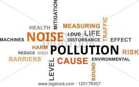 Word Cloud - Noise Pollution