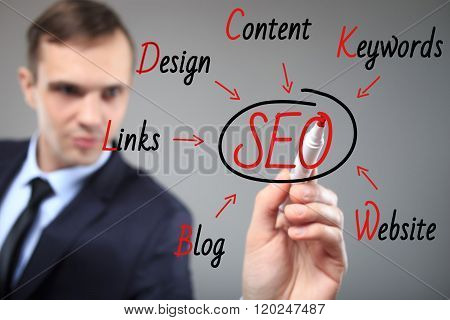 SEO flow chart written by executive as a background