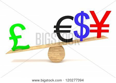 Strong British Pound: currencies on a wooden seesaw