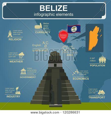 Belize infographics, statistical data, sights