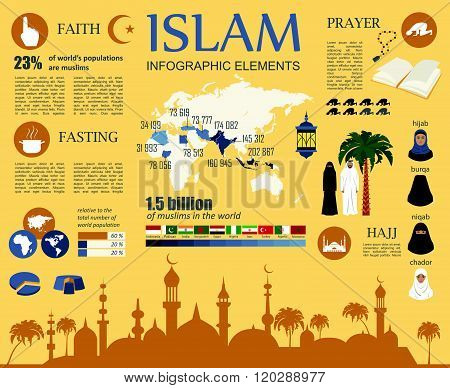 Islam and muslim ciulture infographic. Vector illustration