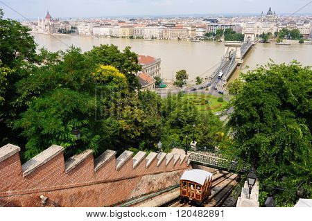 Budapest And The Funicular