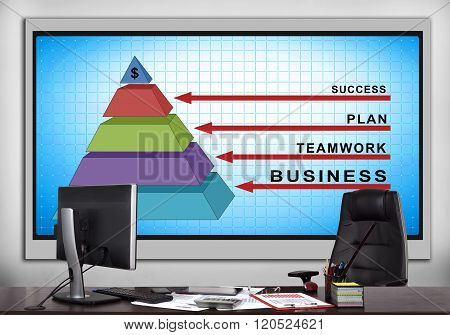 Screen With Business Pyramid