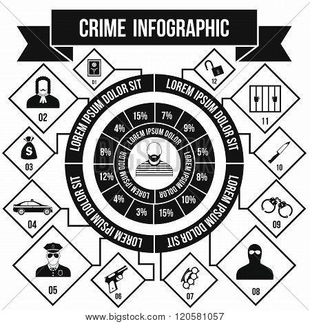Crime Infographic. Crime Infographic art. Crime Infographic web. Crime Infographic new. Crime Infographic www. Crime Infographic app. Crime Infographic big. Crime Infographic best