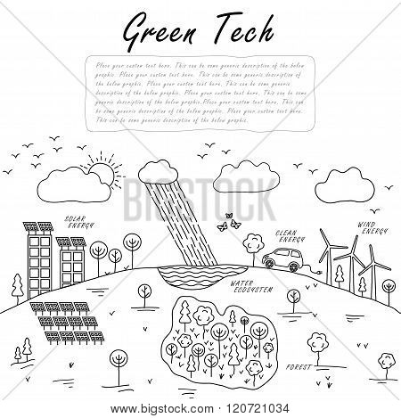 Hand Drawn Line Vector Doodle Of Concept Of Sustainable Ecosystem