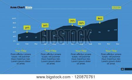 Area Chart Slide Template 2