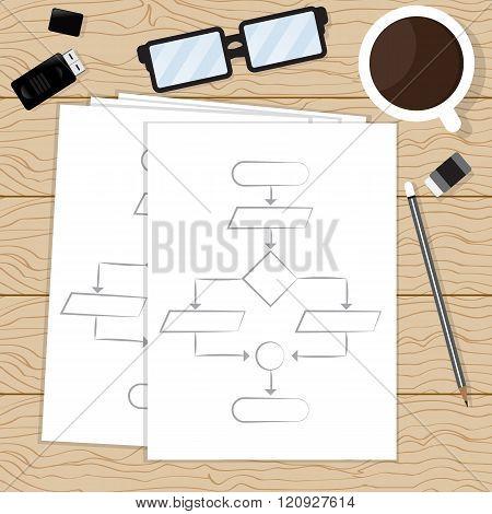 Draw a flowchart diagram on paper.