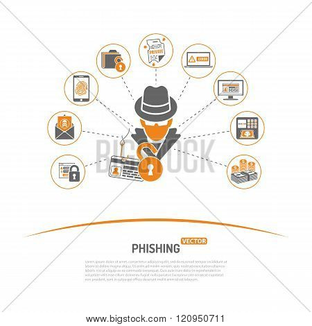Cyber Crime Concept Phishing