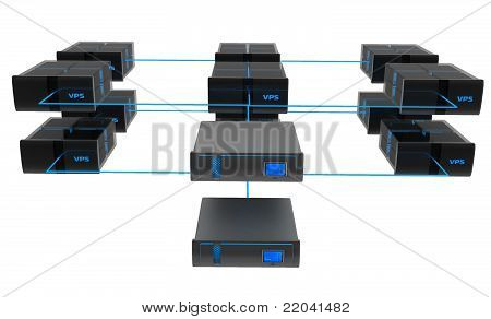 servidor conectado a otros vps