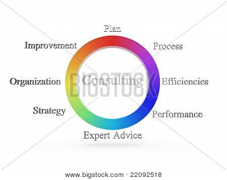Consulting Wheel