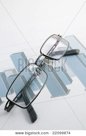 Finanzielle Grafiken