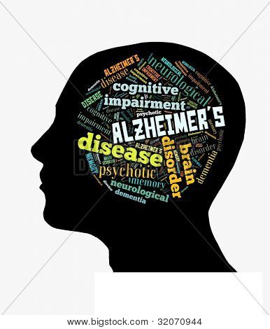 Alzheimer's Disease in Word Collage
