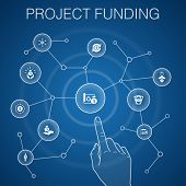 Project Funding Concept, Blue Background.crowdfunding, Grant, Fundraising, Contribution Icons poster