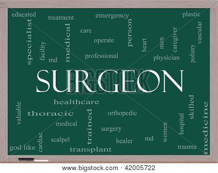Surgeon Word Cloud Concept On A Blackboard