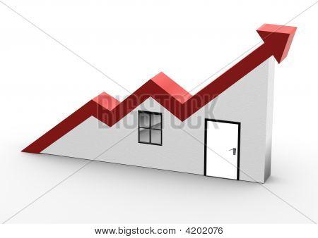 Brsenaufstieg_Immobilie