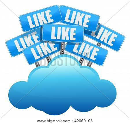 Cloud Computing Like Social Media Networking