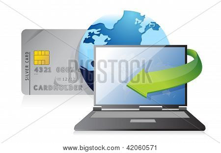 Online Payments � Credit Card Concept