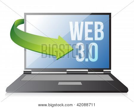 Word Web 3.0 On A Laptop, Seo Concept