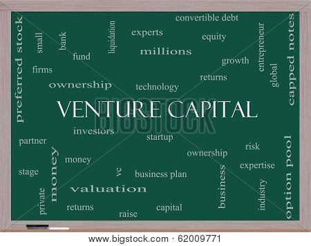 Venture Capital Word Cloud Concept On A Blackboard