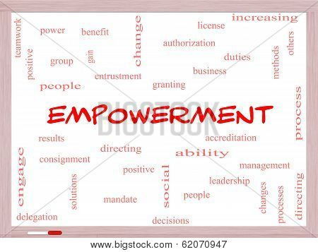 Empowerment Word Cloud Concept On A Whiteboard