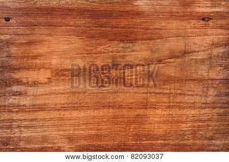 Wooden Plate Background