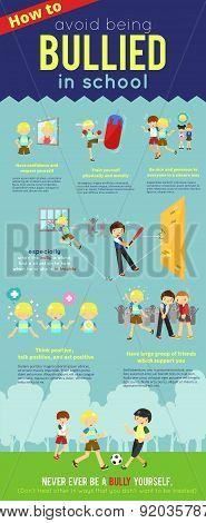 How To Avoid Being Bullied In School Cartoon Infographic Template Layout Background For Children Edu
