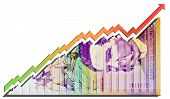 stock photo of colombian currency  - Growth Graph showing rapid growth with a peso bill - JPG