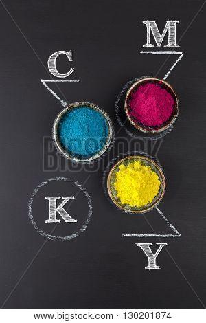Cmyk Color Scheme Concept On Chalkboard