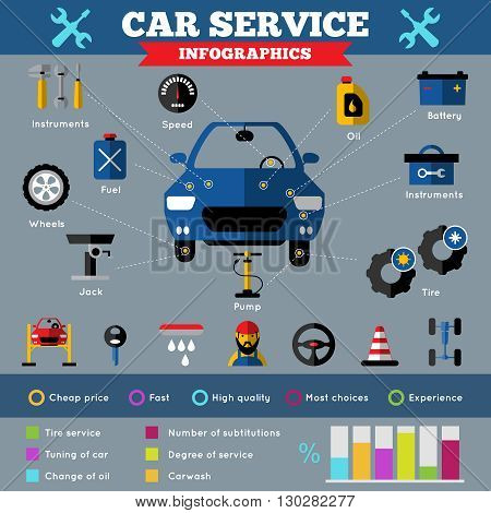 Auto service infographics with car in center working tools elements of machine and percent diagrams vector illustration