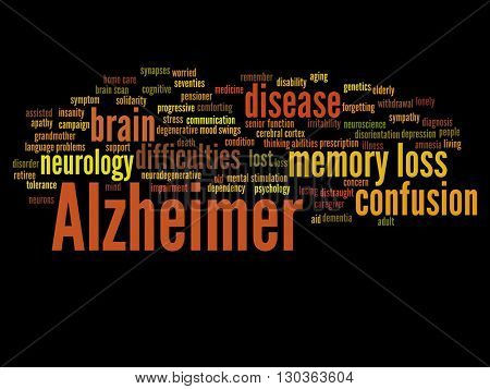 Concept or conceptual Alzheimer`s disease symptoms abstract word cloud isolated on background