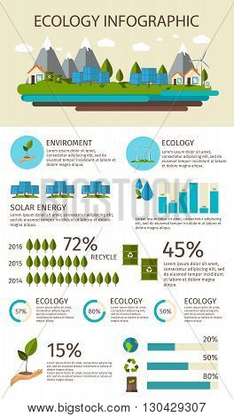 Ecology flat infographics set with graphs and percentages by year use of solar energy and nature conservation vector illustration