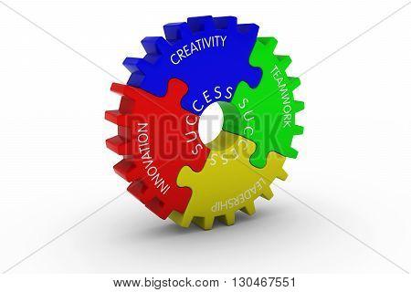 Creativity + Teamwork + Leadership + Innovation = Success Multicoloured Jigsaw Puzzle Cog Wheel - 3D Illustration