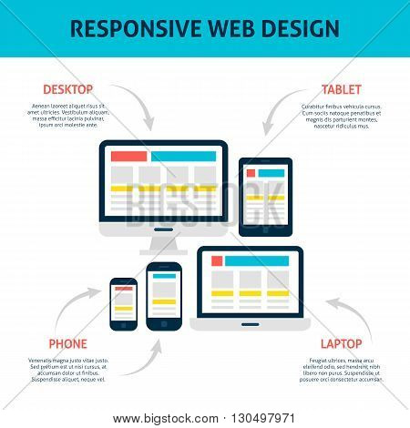 Responsive Web Design Infographic Flat Concept