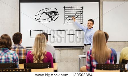 education, high school, teaching, economics and people concept - group of students and happy teacher with marker drawing scheme on white board in classroom