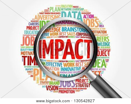 Impact Word Cloud With Magnifying Glass