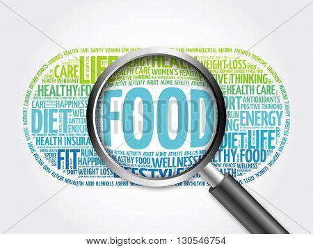 Food Word Cloud With Magnifying Glass